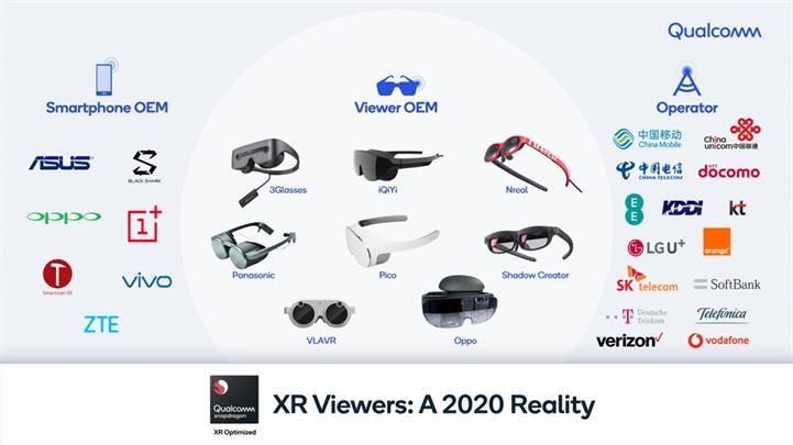 XR Viewers_Operators_Smartphone OEMs