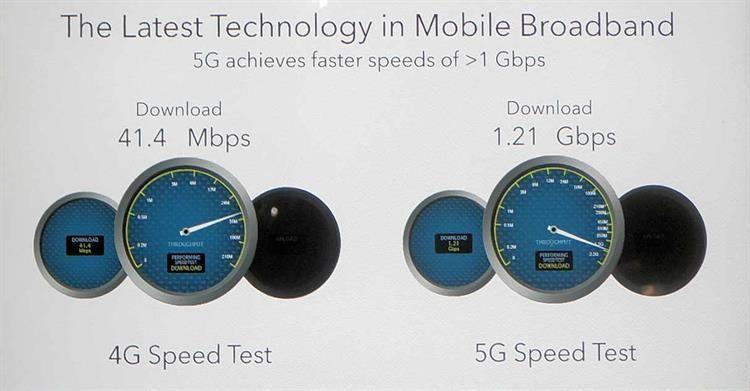 5G Speed Test_A